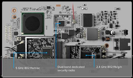 Cisco Meraki MR26 Cloud Managed Indoor Wireless Access